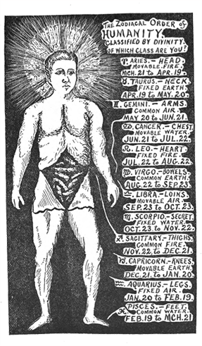 Carl Webber's Horoscope Dates