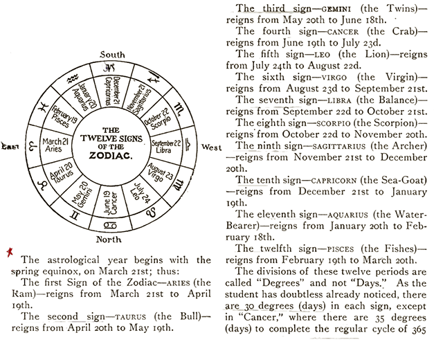 Comte Saint-Germain's Horoscope Dates