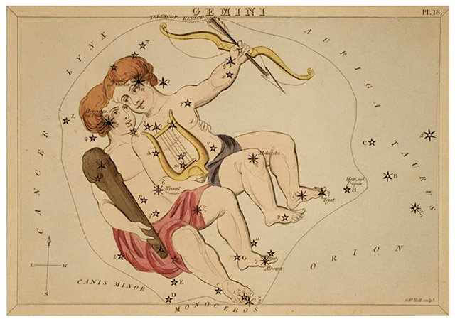 Gemini Dates of Birth - Check If Gemini Is Your Zodiac Sign