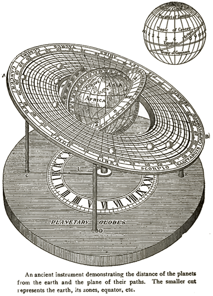 Degres of the Zodiac